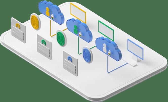 google cloud for smb