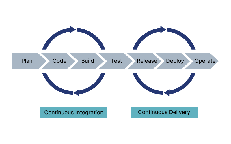 AWS Infrastructure as Code: Build Scalable Infrastructure | SuperAdmins